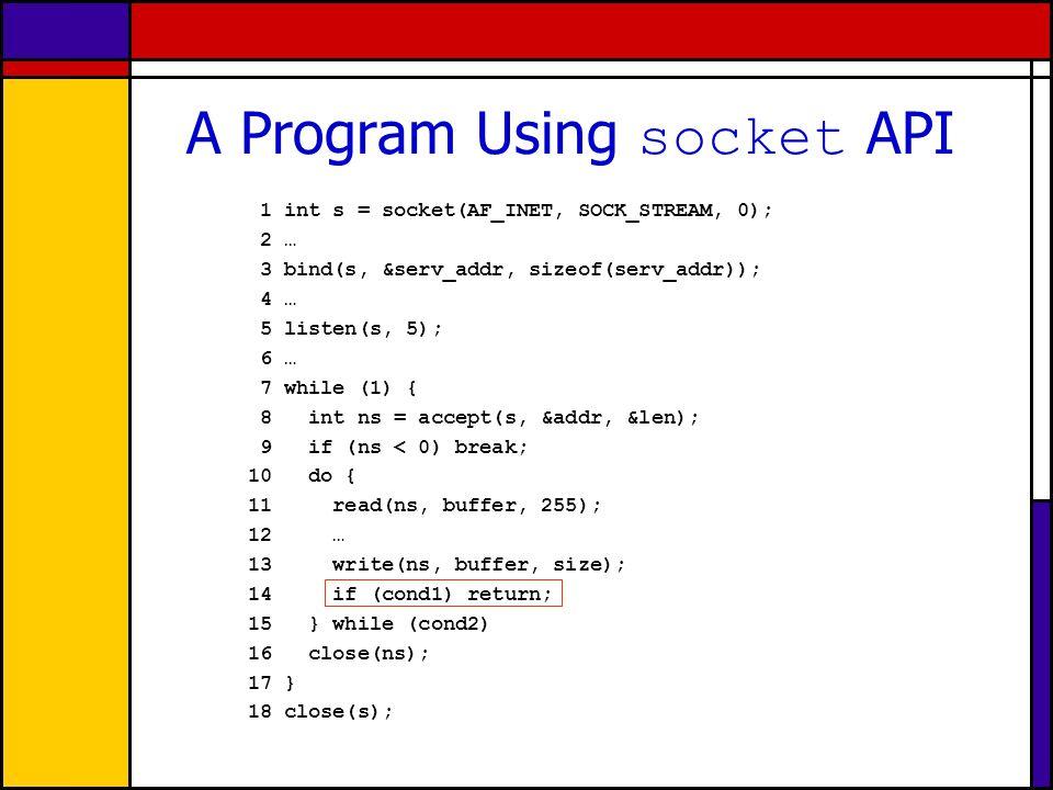 An Example Trace 1 socket(domain = 2, type = 1, proto = 0, return = 7) 2 bind(so = 7, addr = 0x400120, addr_len = 6, return = 0) 3 listen(so = 7, backlog = 5, return = 0) 4 accept(so = 7, addr = 0x400200, addr_len = 0x400240, return = 8) 5 read(fd = 8, buf = 0x400320, len = 255, return = 12) 6 write(fd = 8, buf = 0x400320, len = 12, return = 12) 7 read(fd = 8, buf = 0x400320, len = 255, return = 7) 8 write(fd = 8, buf = 0x400320, len = 7, return = 7) 9 close(fd = 8, return = 0) 10 accept(so = 7, addr = 0x400200, addr_len = 0x400240, return = 10) 11 read(fd = 10, buf = 0x400320, len = 255, return = 13) 12 write(fd = 10, buf = 0x400320, len = 13, return = 13) 13 close(fd = 10, return = 0) 14 close(fd = 7, return = 0)