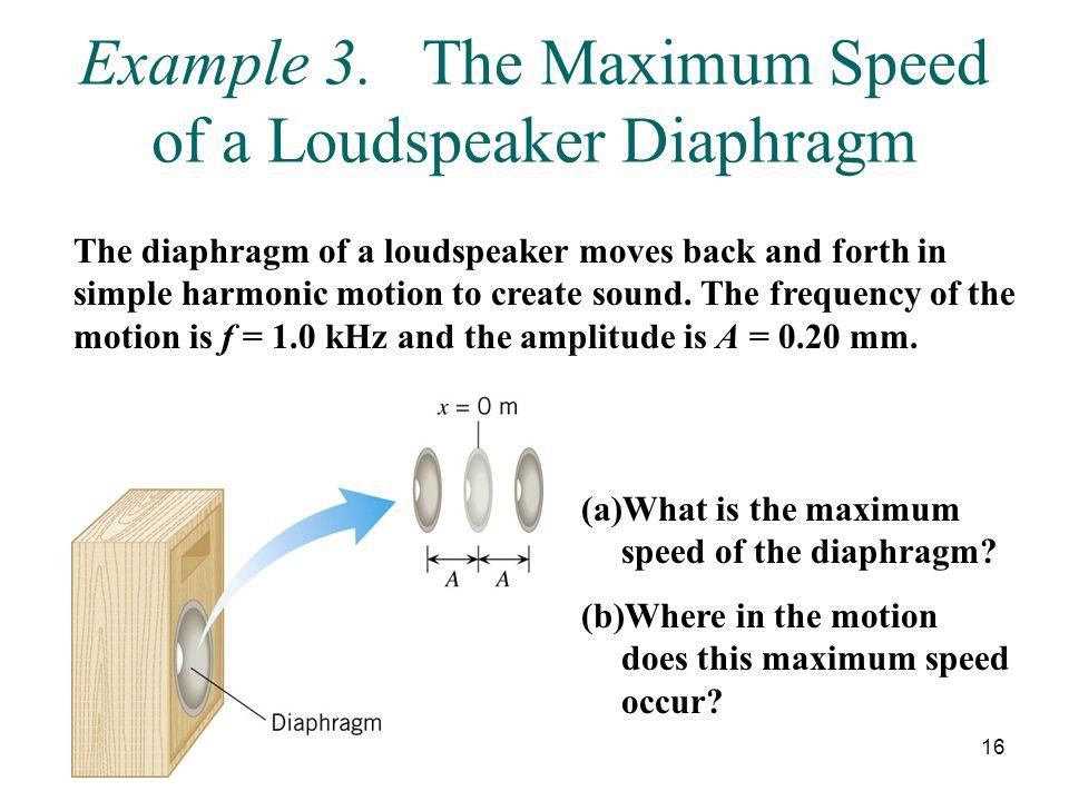 16 Example 3.