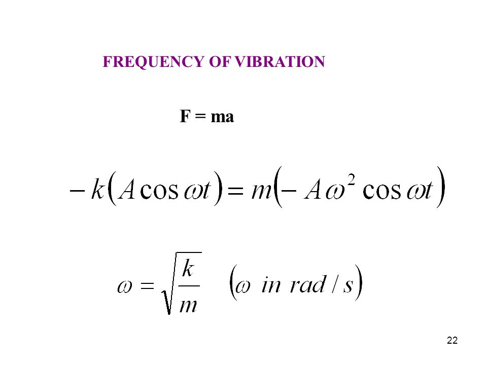 22 FREQUENCY OF VIBRATION F = ma