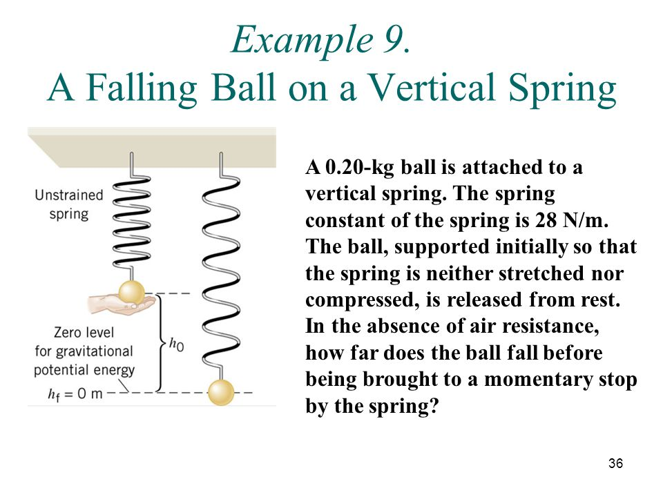 36 Example 9.A Falling Ball on a Vertical Spring A 0.20-kg ball is attached to a vertical spring.
