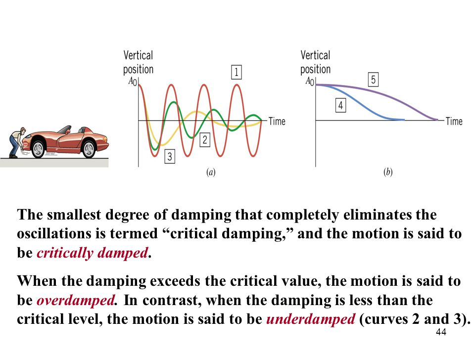 44 The smallest degree of damping that completely eliminates the oscillations is termed critical damping, and the motion is said to be critically damped.