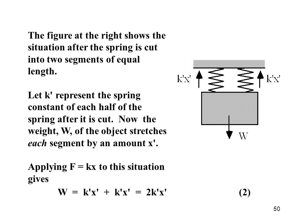 50 The figure at the right shows the situation after the spring is cut into two segments of equal length.