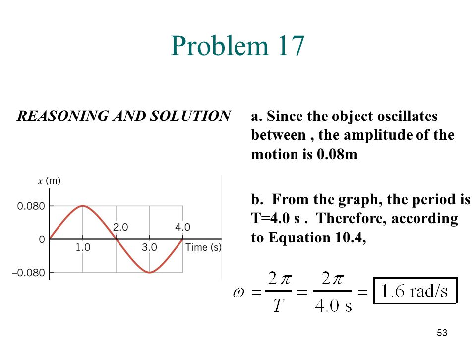 53 Problem 17 REASONING AND SOLUTIONa.