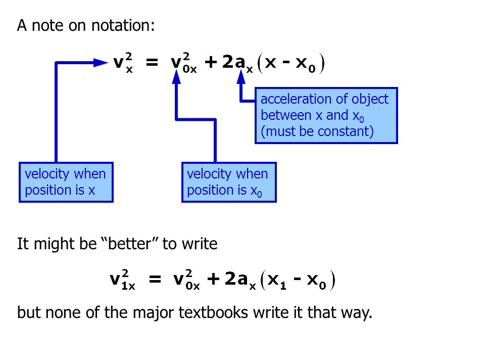 velocity when position is x 0 velocity when position is x acceleration of object between x and x 0 (must be constant) It might be better to write but none of the major textbooks write it that way.