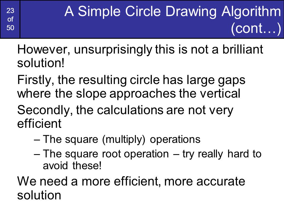23 of 50 A Simple Circle Drawing Algorithm (cont…) However, unsurprisingly this is not a brilliant solution! Firstly, the resulting circle has large g