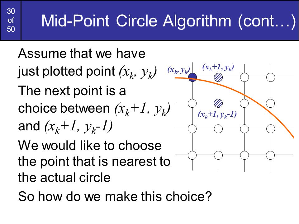 30 of 50 Mid-Point Circle Algorithm (cont…) (x k +1, y k ) (x k +1, y k -1) (x k, y k ) Assume that we have just plotted point (x k, y k ) The next po