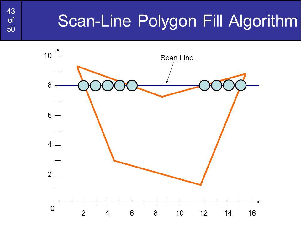 43 of 50 Scan-Line Polygon Fill Algorithm 2 4 6 8 10 Scan Line 0 246810121416