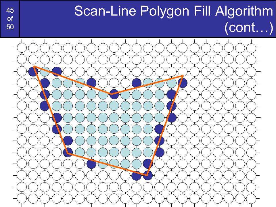 45 of 50 Scan-Line Polygon Fill Algorithm (cont…)