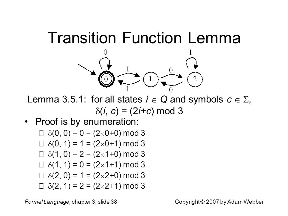 Formal Language, chapter 3, slide 38Copyright © 2007 by Adam Webber Transition Function Lemma Lemma 3.5.1: for all states i  Q and symbols c ,  (