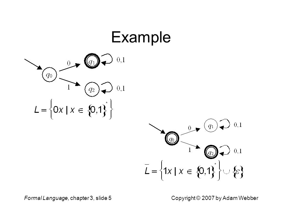 Formal Language, chapter 3, slide 5Copyright © 2007 by Adam Webber Example