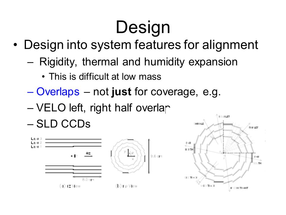 Design Design into system features for alignment – Rigidity, thermal and humidity expansion This is difficult at low mass –Overlaps – not just for coverage, e.g.