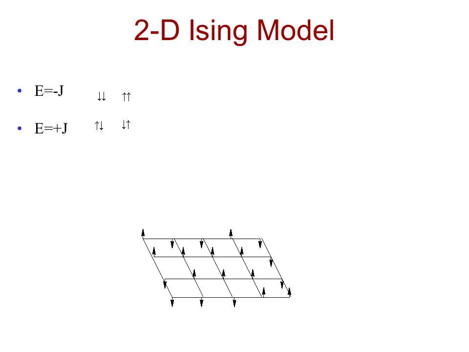 2-D Ising Model E=-J E=+J