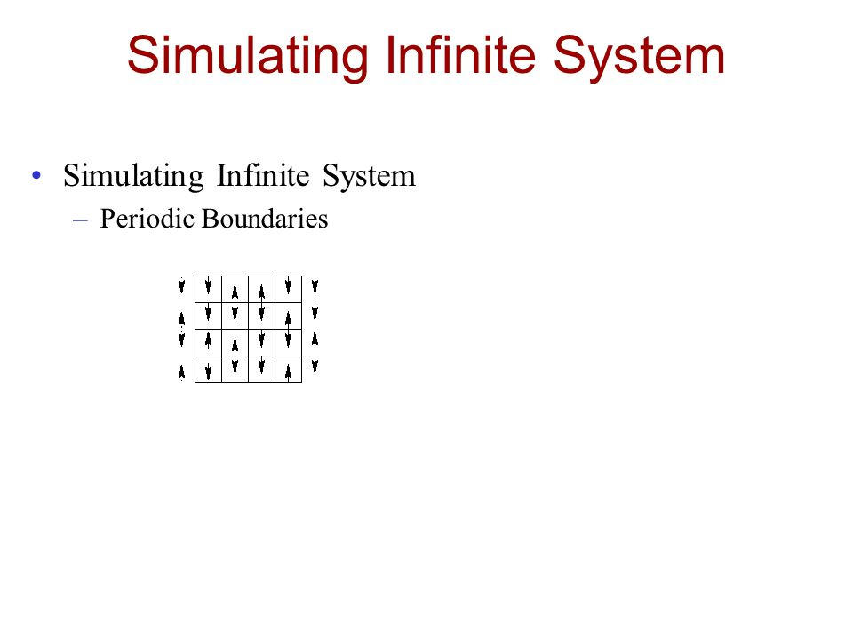 Simulating Infinite System –Periodic Boundaries