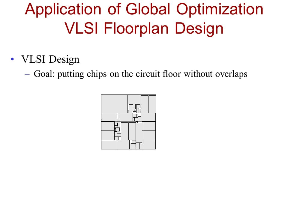 Application of Global Optimization VLSI Floorplan Design VLSI Design –Goal: putting chips on the circuit floor without overlaps
