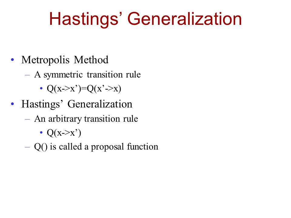 Hastings' Generalization Metropolis Method –A symmetric transition rule Q(x->x')=Q(x'->x) Hastings' Generalization –An arbitrary transition rule Q(x->