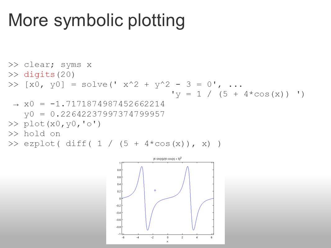 More symbolic plotting >> clear; syms x >> digits(20) >> [x0, y0] = solve(' x^2 + y^2 - 3 = 0',... 'y = 1 / (5 + 4*cos(x)) ') → x0 = -1.71718749874526