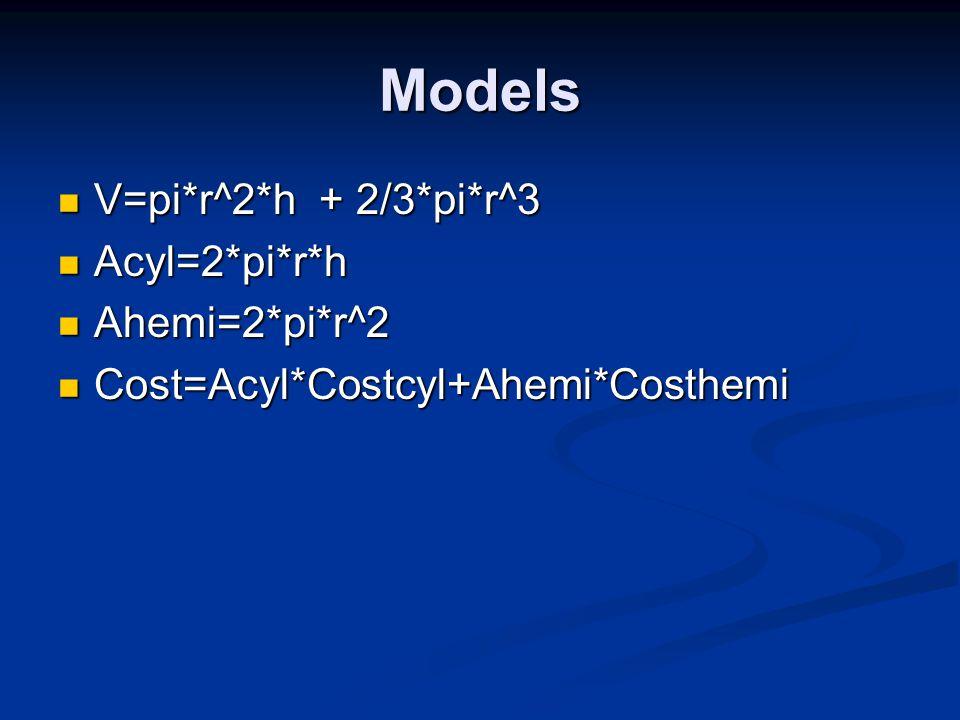 Models V=pi*r^2*h + 2/3*pi*r^3 V=pi*r^2*h + 2/3*pi*r^3 Acyl=2*pi*r*h Acyl=2*pi*r*h Ahemi=2*pi*r^2 Ahemi=2*pi*r^2 Cost=Acyl*Costcyl+Ahemi*Costhemi Cost=Acyl*Costcyl+Ahemi*Costhemi