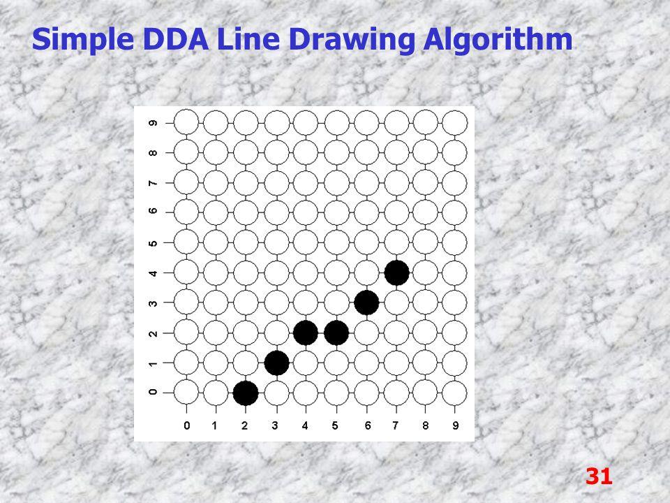 31 Simple DDA Line Drawing Algorithm