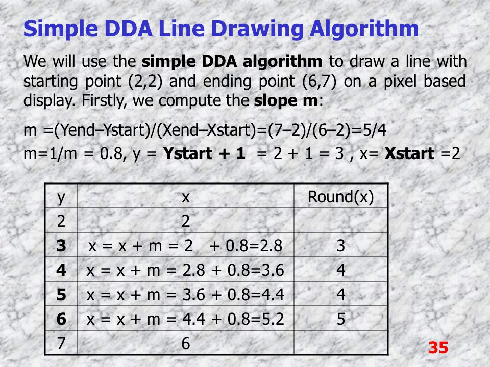 35 Simple DDA Line Drawing Algorithm We will use the simple DDA algorithm to draw a line with starting point (2,2) and ending point (6,7) on a pixel b