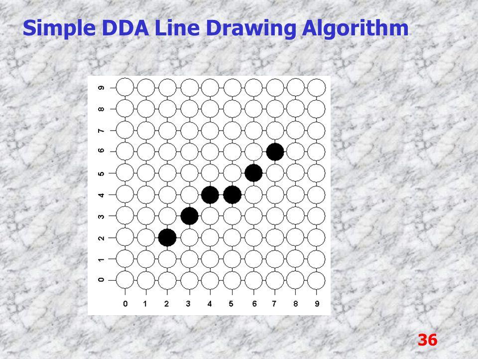 36 Simple DDA Line Drawing Algorithm