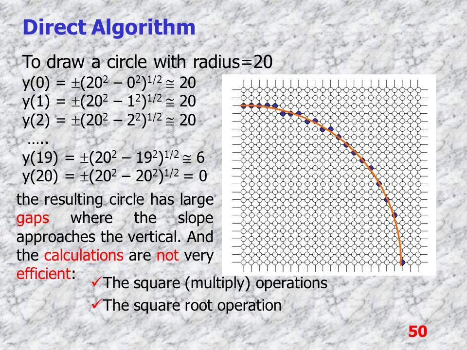 50 Direct Algorithm To draw a circle with radius=20 y(0) =  (20 2 – 0 2 ) 1/2  20 y(1) =  (20 2 – 1 2 ) 1/2  20 y(2) =  (20 2 – 2 2 ) 1/2  20 …..