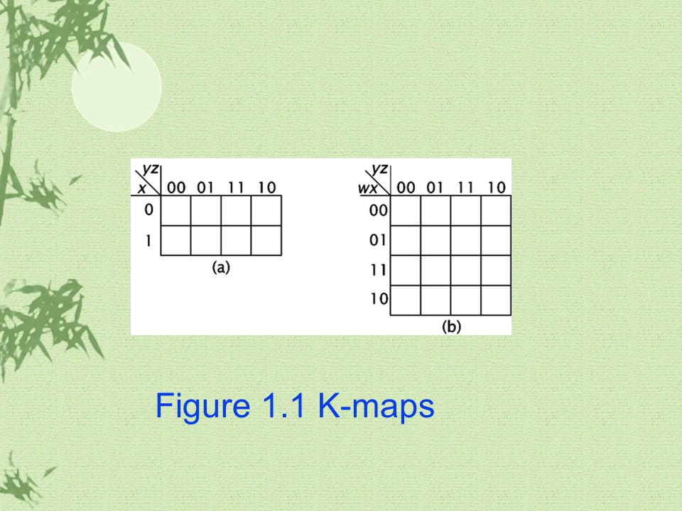 Figure 1.1 K-maps