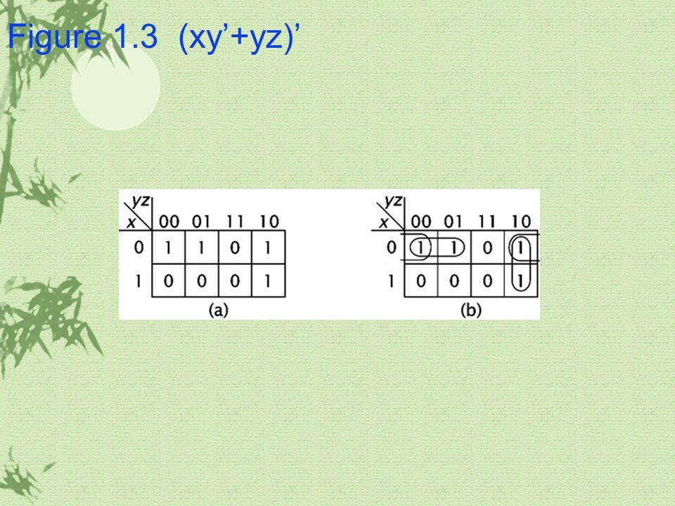 Figure 1.3 (xy'+yz)'