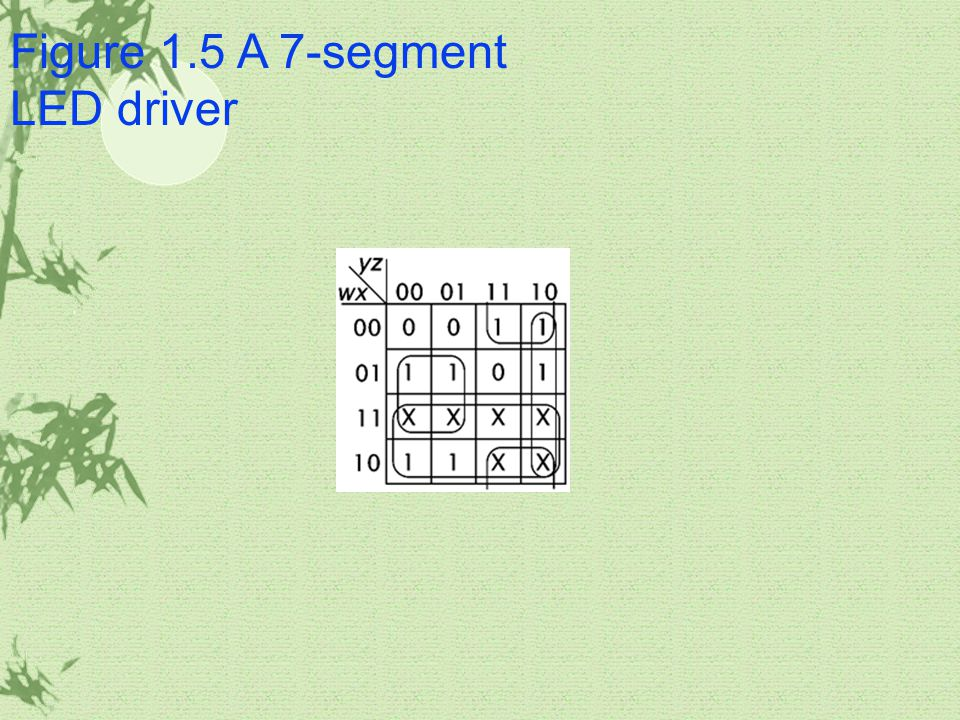 Figure 1.5 A 7-segment LED driver