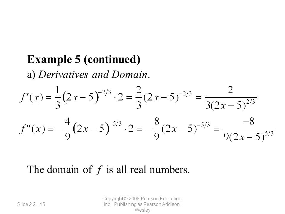 Slide 2.2 - 15 Copyright © 2008 Pearson Education, Inc. Publishing as Pearson Addison- Wesley Example 5 (continued) a) Derivatives and Domain. The dom