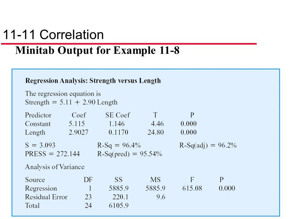 11-11 Correlation Minitab Output for Example 11-8