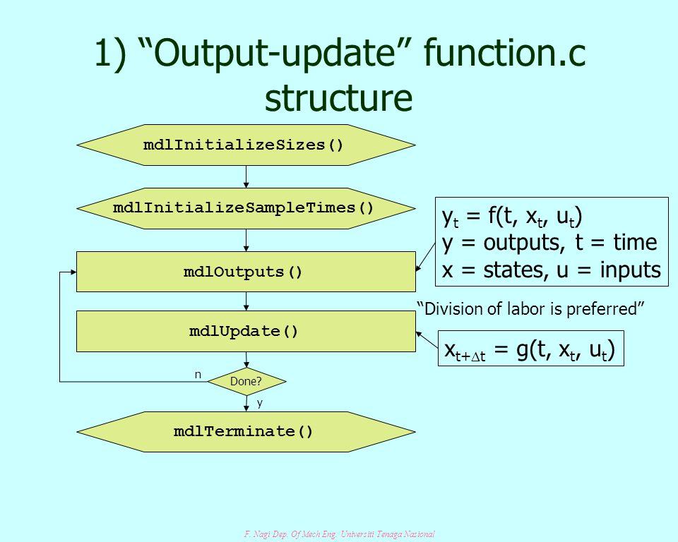 "F. Nagi Dep. Of Mech Eng. Universiti Tenaga Nasional 1) ""Output-update"" function.c structure mdlInitializeSizes() mdlInitializeSampleTimes() mdlOutput"