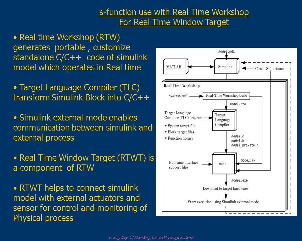 F. Nagi Dep. Of Mech Eng. Universiti Tenaga Nasional s-function use with Real Time Workshop For Real Time Window Target Real time Workshop (RTW) gener