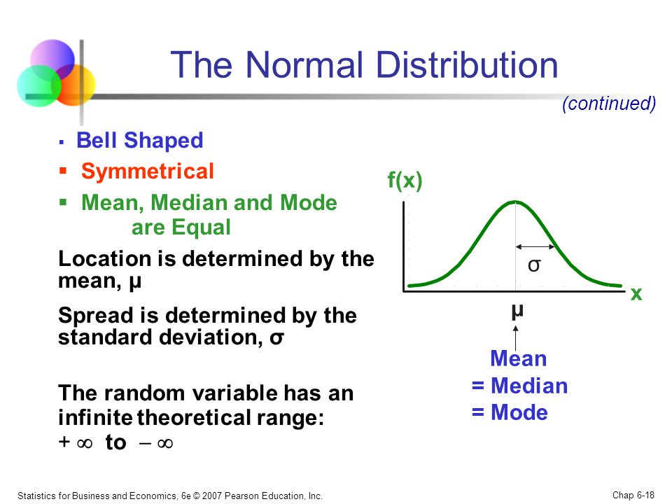 Statistics for Business and Economics, 6e © 2007 Pearson Education, Inc. Chap 6-18 The Normal Distribution  'Bell Shaped'  Symmetrical  Mean, Media