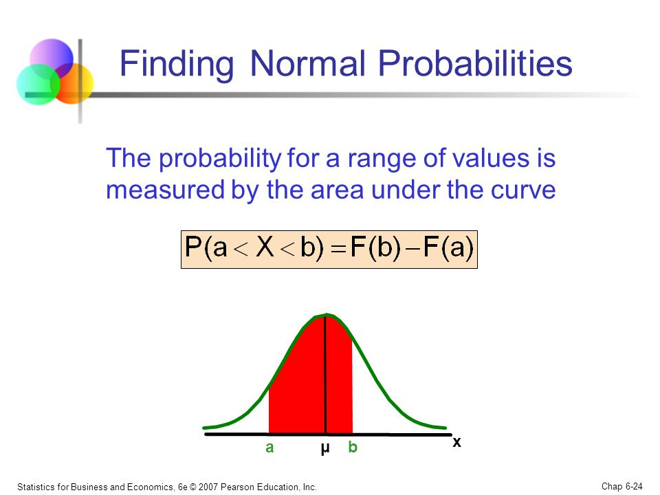 Statistics for Business and Economics, 6e © 2007 Pearson Education, Inc. Chap 6-24 x bμa The probability for a range of values is measured by the area
