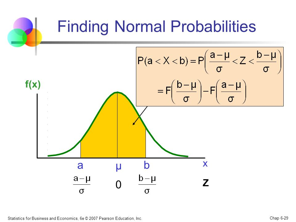 Statistics for Business and Economics, 6e © 2007 Pearson Education, Inc. Chap 6-29 Finding Normal Probabilities ab x f(x) Z µ 0