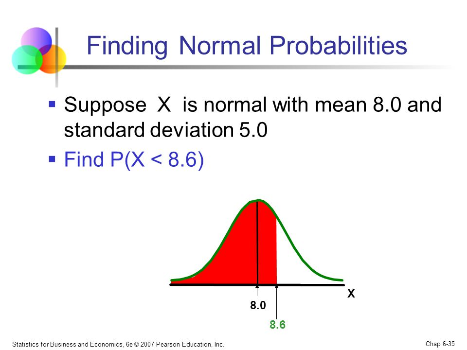Statistics for Business and Economics, 6e © 2007 Pearson Education, Inc. Chap 6-35 Finding Normal Probabilities  Suppose X is normal with mean 8.0 an