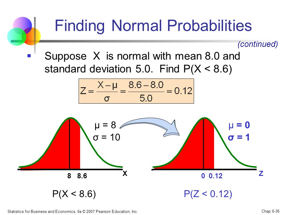 Statistics for Business and Economics, 6e © 2007 Pearson Education, Inc. Chap 6-36  Suppose X is normal with mean 8.0 and standard deviation 5.0. Fin