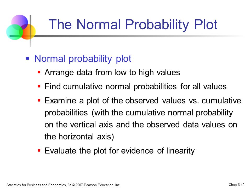 Statistics for Business and Economics, 6e © 2007 Pearson Education, Inc. Chap 6-45 The Normal Probability Plot  Normal probability plot  Arrange dat