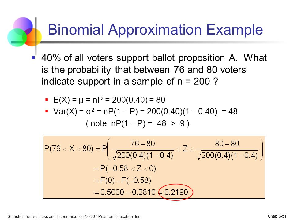 Statistics for Business and Economics, 6e © 2007 Pearson Education, Inc. Chap 6-51 Binomial Approximation Example  40% of all voters support ballot p