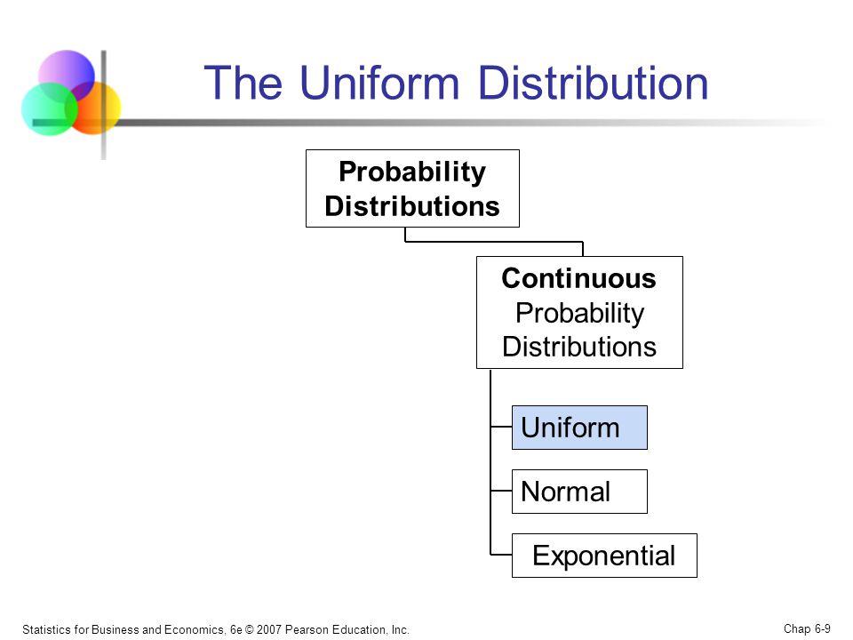 Statistics for Business and Economics, 6e © 2007 Pearson Education, Inc. Chap 6-9 The Uniform Distribution Probability Distributions Uniform Normal Ex