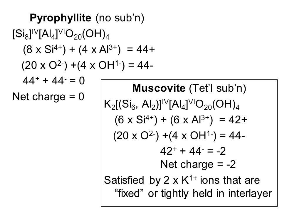 http://www.a-m.de/images/pyrophyllit_01gre.jpg Pyrophyllite Muscovite (mica)