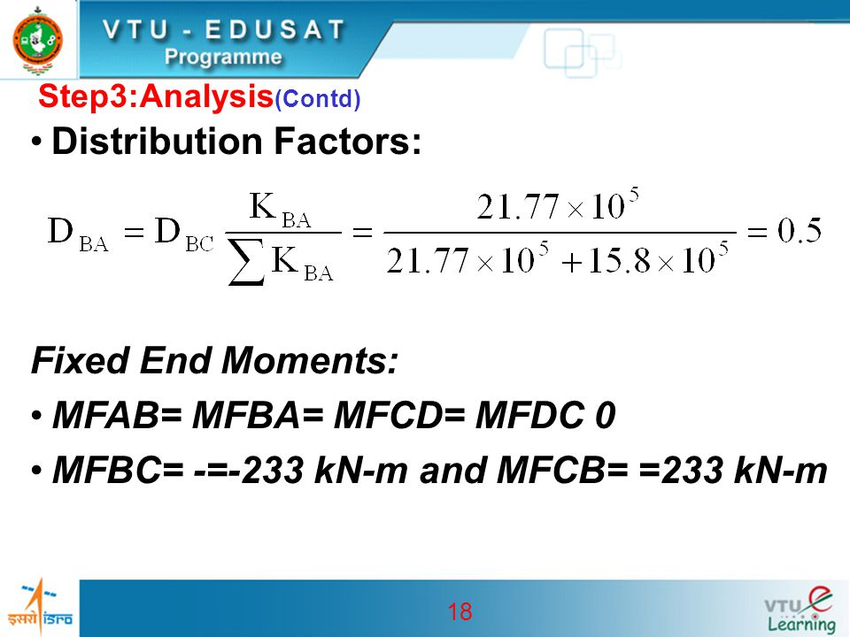 18 Step3:Analysis (Contd) Distribution Factors: Fixed End Moments: MFAB= MFBA= MFCD= MFDC 0 MFBC= -=-233 kN-m and MFCB= =233 kN-m
