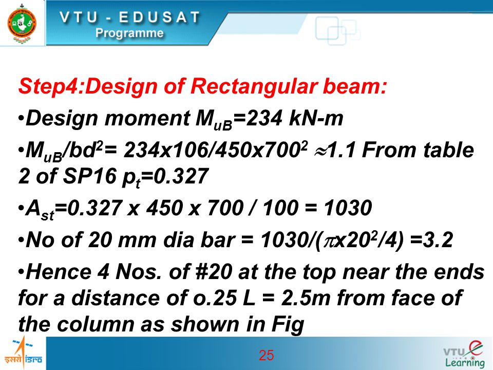 25 Step4:Design of Rectangular beam: Design moment M uB =234 kN-m M uB /bd 2 = 234x106/450x700 2  1.1 From table 2 of SP16 p t =0.327 A st =0.327 x 4