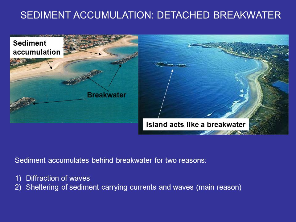 SEDIMENT ACCUMULATION: DETACHED BREAKWATER Tombolo If sediment accumulates until it reaches breakwater, a feature known as a tombolo is formed.