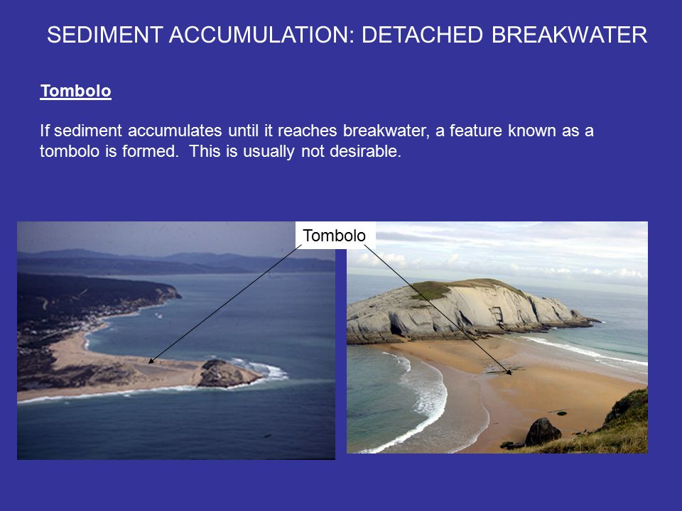 SEDIMENT ACCUMULATION: DETACHED BREAKWATER Diffraction : The transfer of energy along a wave crest.