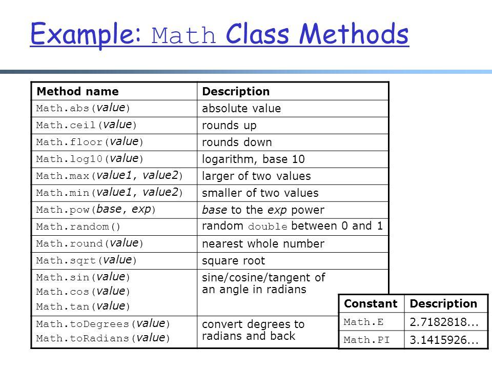 Example: Math Class Methods Method nameDescription Math.abs( value ) absolute value Math.ceil( value ) rounds up Math.floor( value ) rounds down Math.