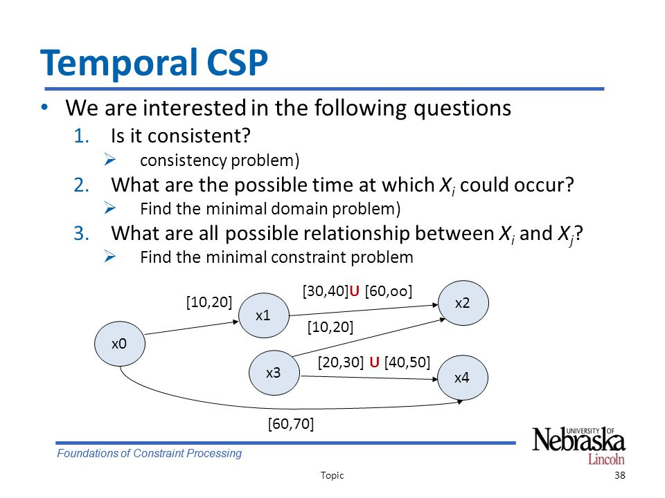 Foundations of Constraint Processing Temporal CSP We are interested in the following questions 1.Is it consistent.