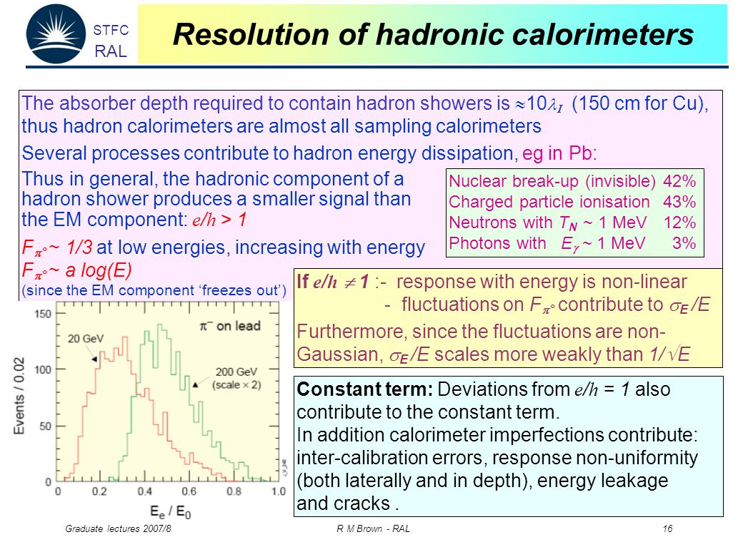 STFC RAL Graduate lectures 2007/8 R M Brown - RAL 16 Resolution of hadronic calorimeters The absorber depth required to contain hadron showers is  10  (150 cm for Cu), thus hadron calorimeters are almost all sampling calorimeters Several processes contribute to hadron energy dissipation, eg in Pb: Thus in general, the hadronic component of a hadron shower produces a smaller signal than the EM component: e / h > 1 F  ° ~ 1/3 at low energies, increasing with energy F  ° ~ a log(E) (since the EM component 'freezes out') Nuclear break-up (invisible)42% Charged particle ionisation43% Neutrons with T N ~ 1 MeV 12% Photons with E  ~ 1 MeV 3% If e / h  1 :- response with energy is non-linear - fluctuations on F  ° contribute to  E /E Furthermore, since the fluctuations are non- Gaussian,  E /E scales more weakly than 1/  E Constant term: Deviations from e / h = 1 also contribute to the constant term.