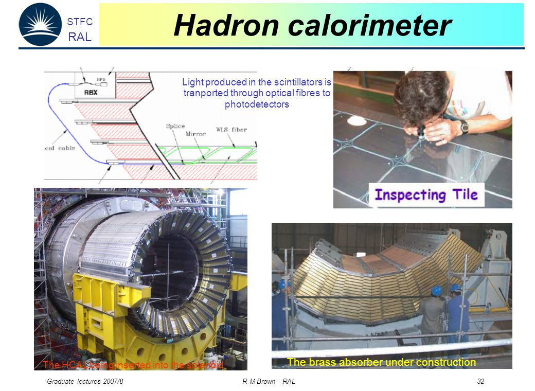 STFC RAL Graduate lectures 2007/8 R M Brown - RAL 32 Hadron calorimeter The HCAL being inserted into the solenoid The brass absorber under construction Light produced in the scintillators is tranported through optical fibres to photodetectors