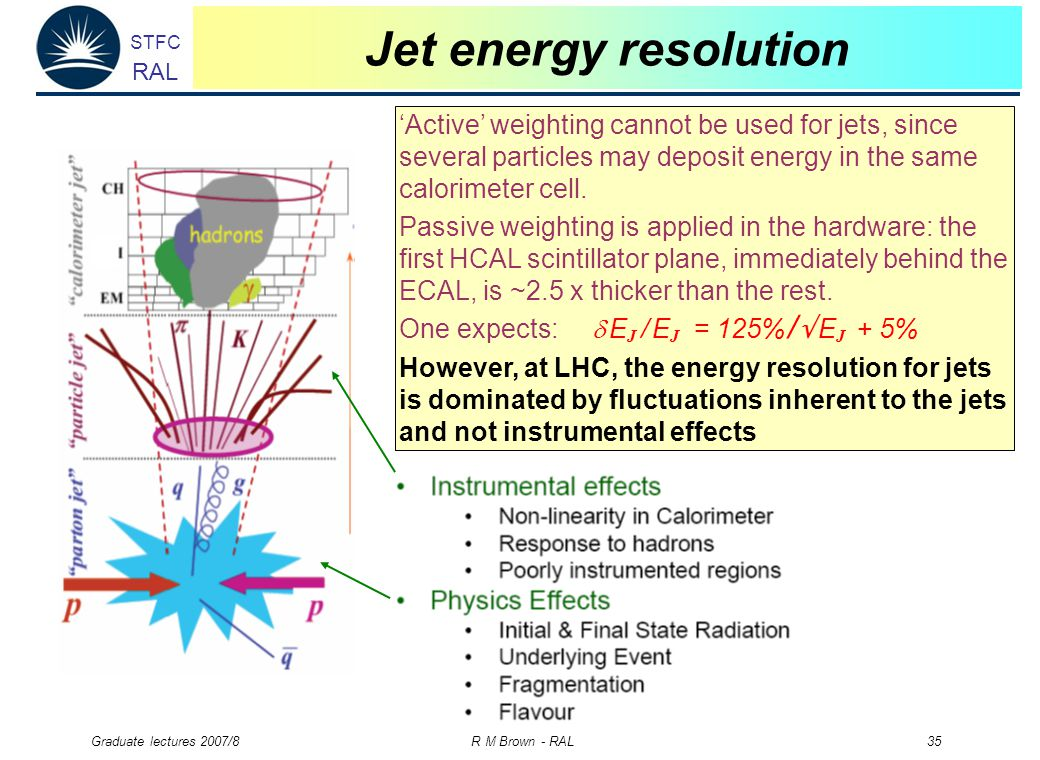 STFC RAL Graduate lectures 2007/8 R M Brown - RAL 35 Jet energy resolution 'Active' weighting cannot be used for jets, since several particles may deposit energy in the same calorimeter cell.